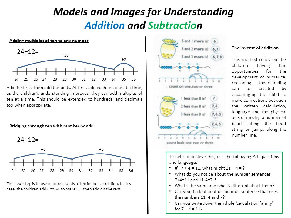 Models and Images for Understanding Addition and Subtraction