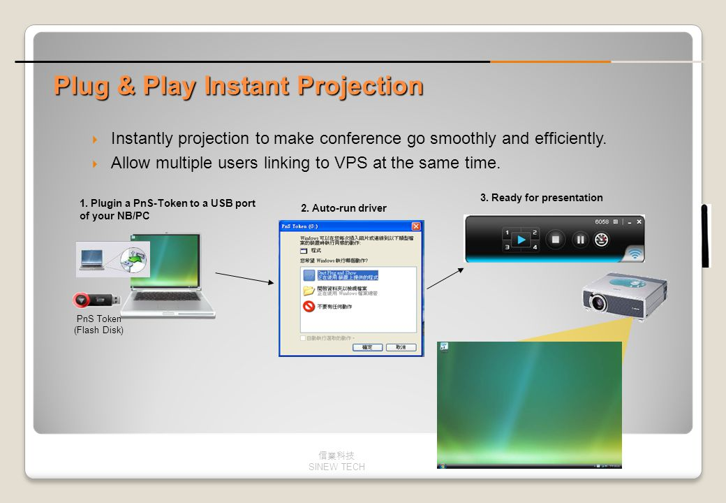 Plug & Play Instant Projection