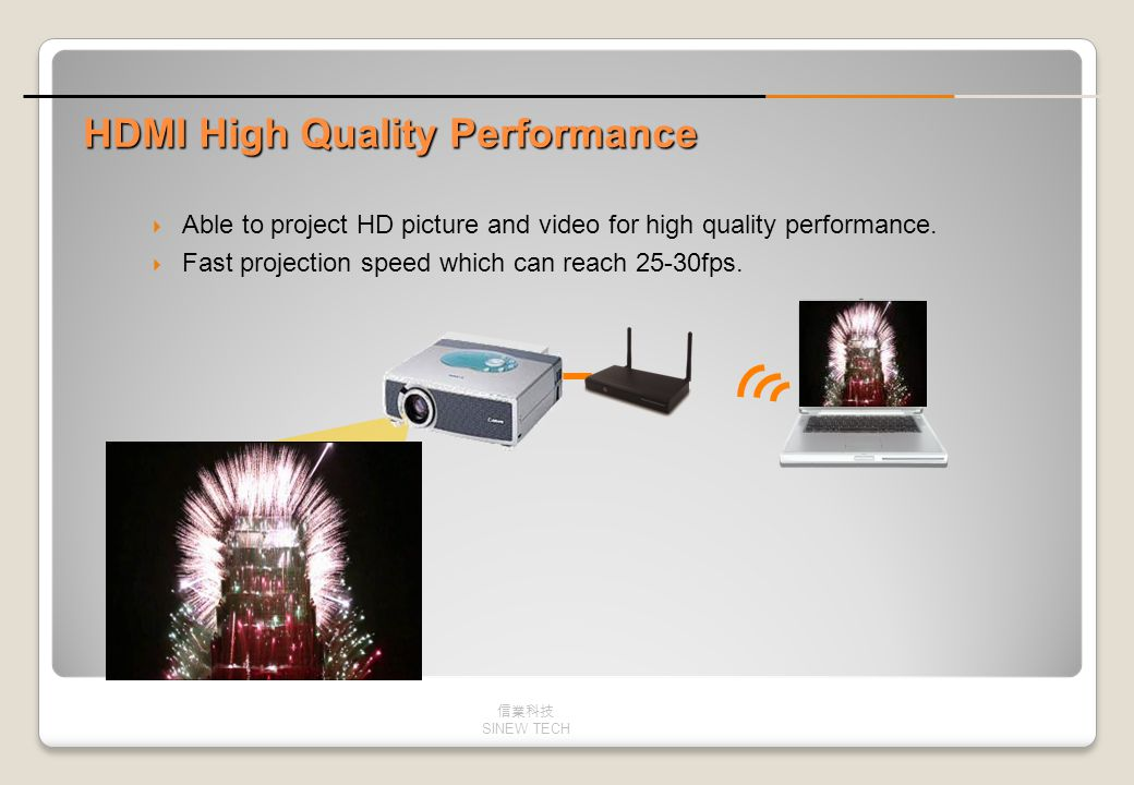 HDMI High Quality Performance