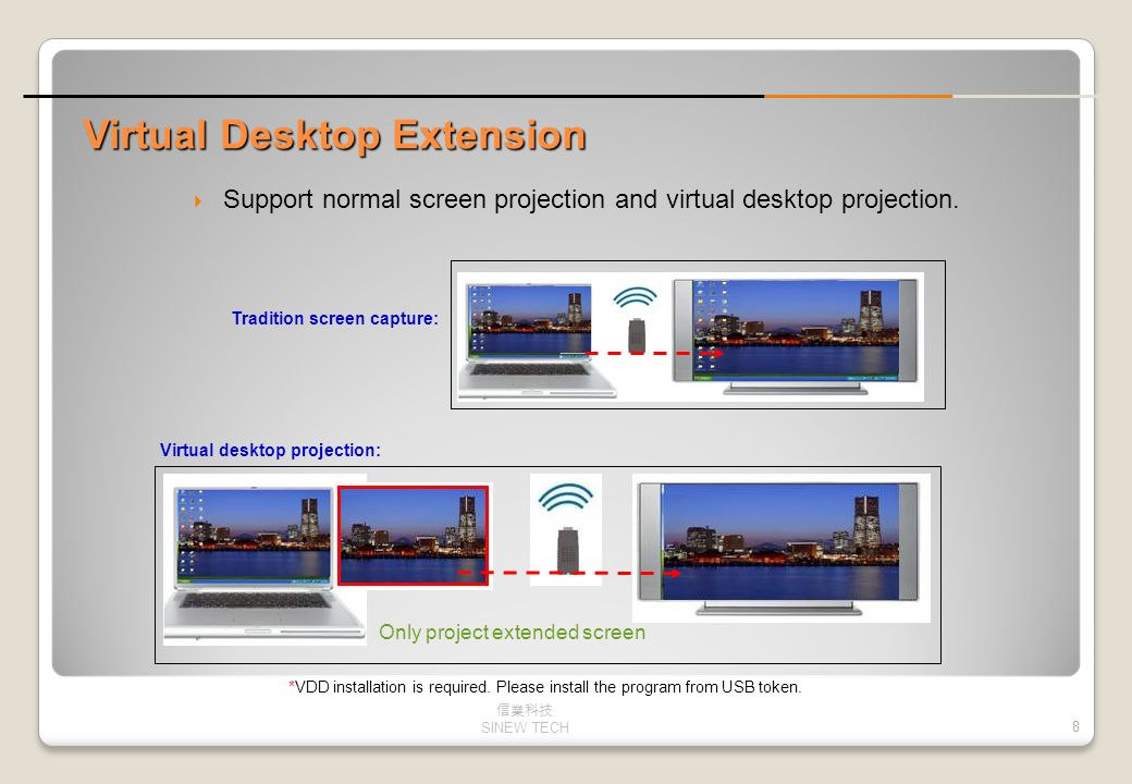 Virtual Desktop Extension