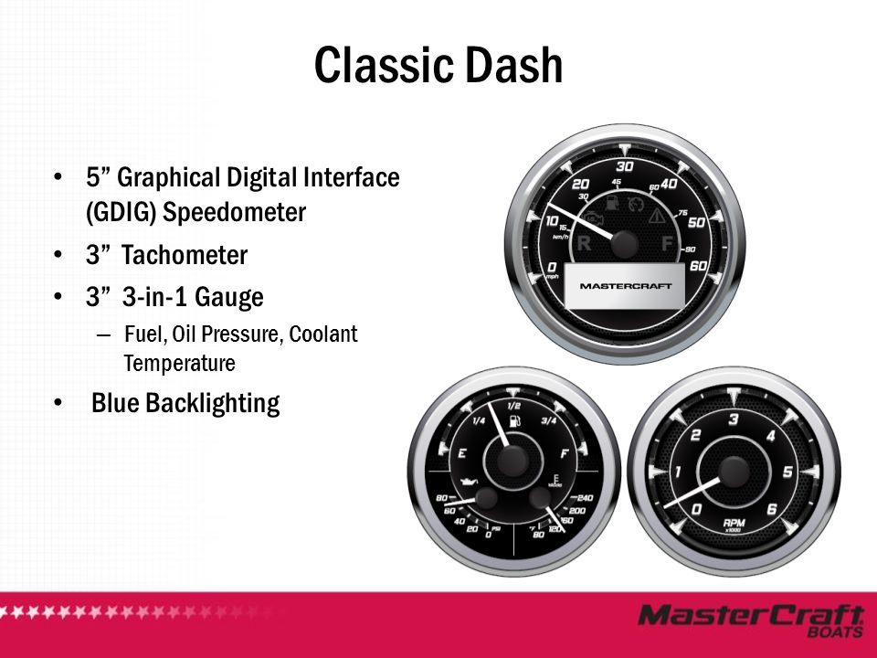 Classic Dash 5 Graphical Digital Interface (GDIG) Speedometer