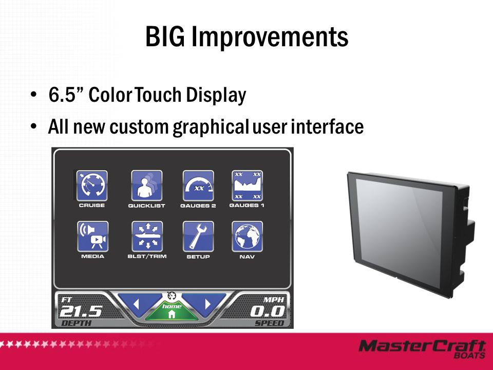 BIG Improvements 6.5 Color Touch Display