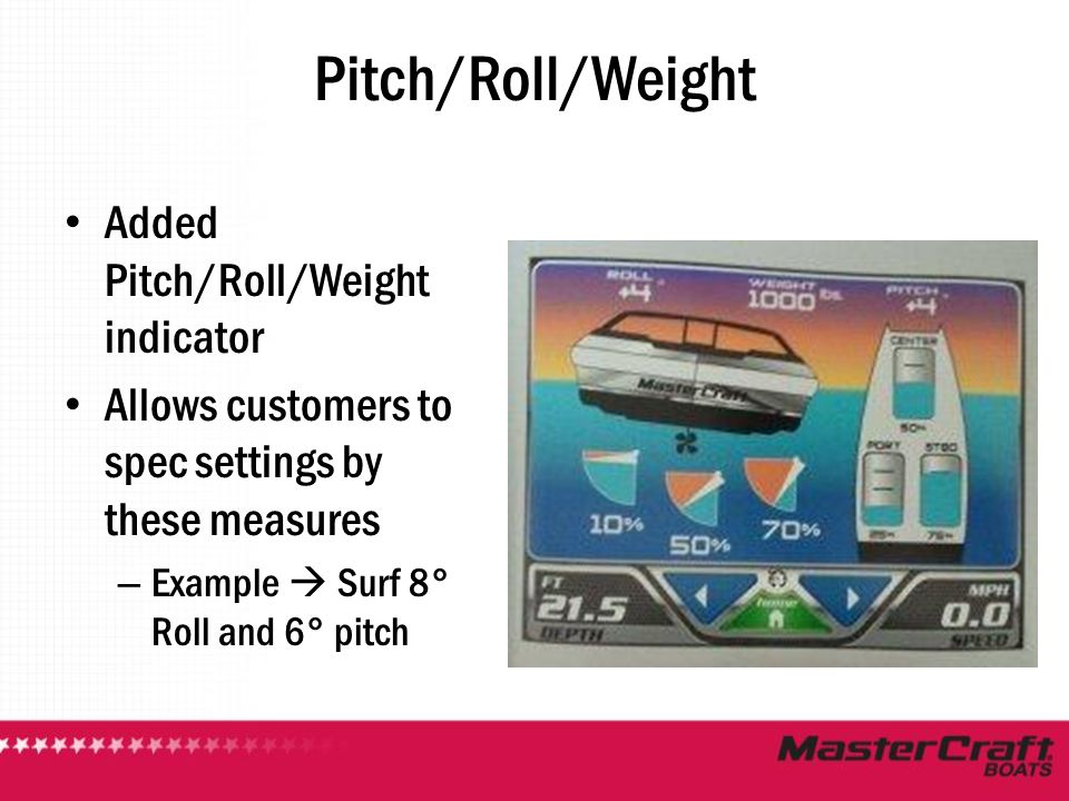 Pitch/Roll/Weight Added Pitch/Roll/Weight indicator