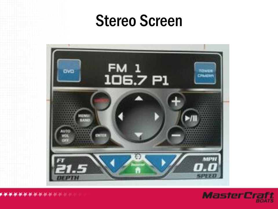 Stereo Screen