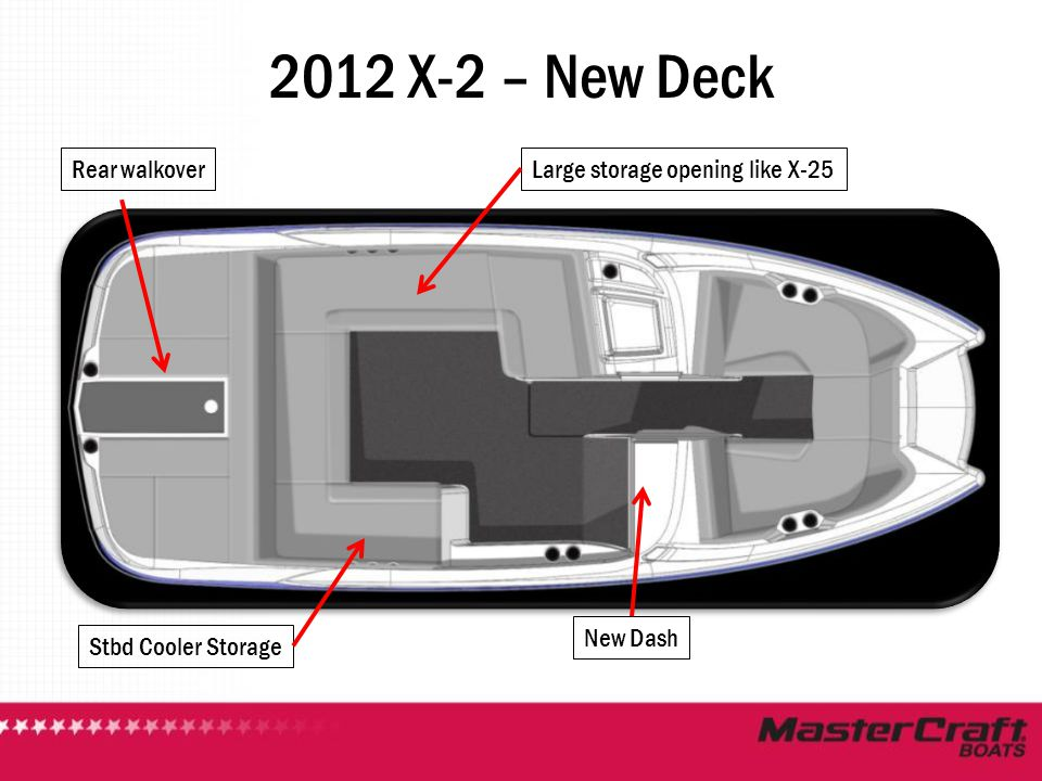 2012 X-2 – New Deck Rear walkover Large storage opening like X-25