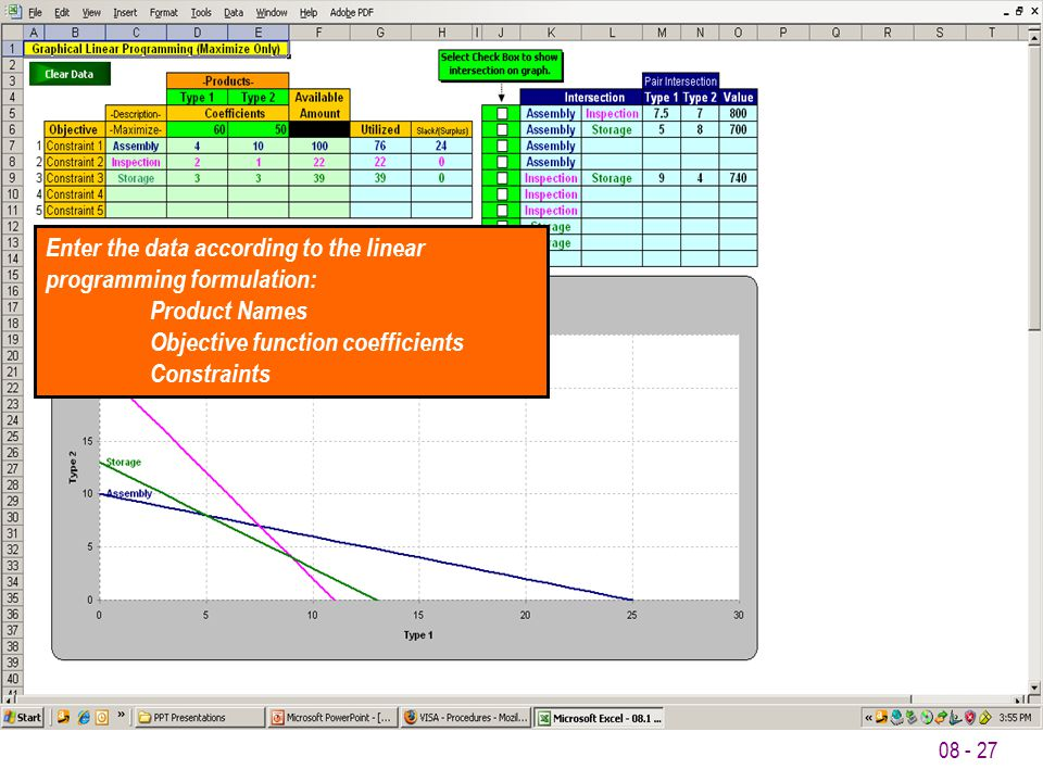 Enter the data according to the linear programming formulation: