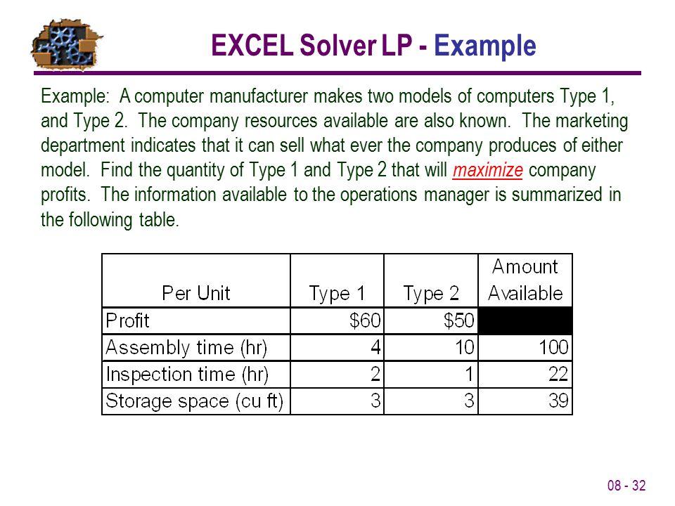 EXCEL Solver LP - Example