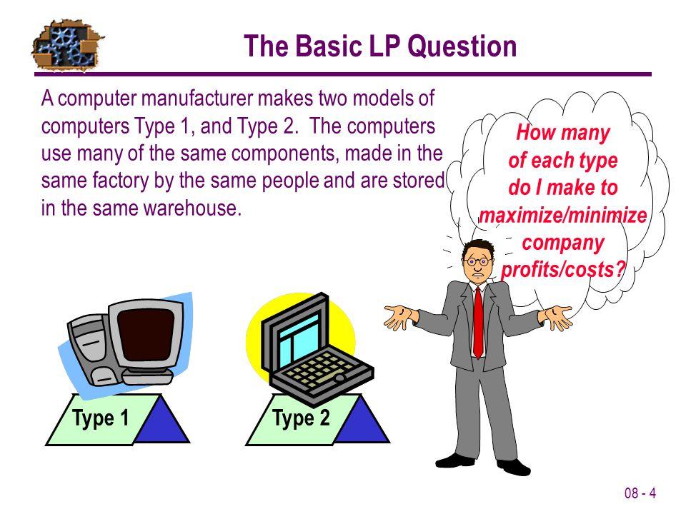 do I make to maximize/minimize company profits/costs