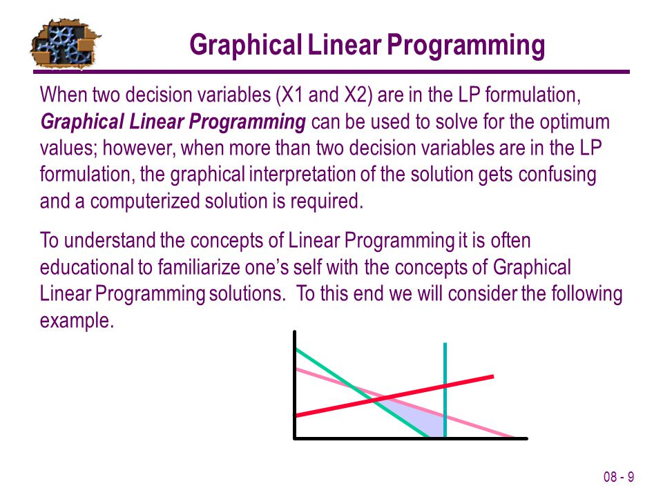 Graphical Linear Programming