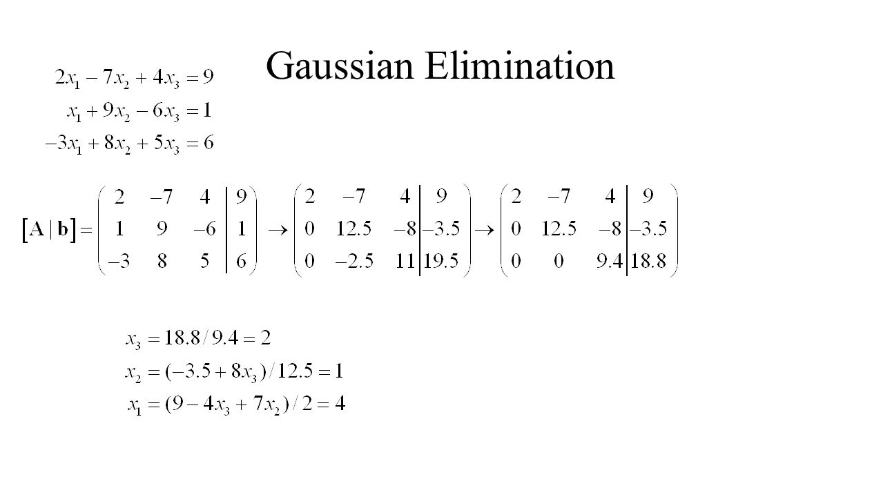 gauss jordan matrix elimination A step-by-step explanation of finding the inverse of a matrix using gauss-jordan elimination up to 5x5 matrix.
