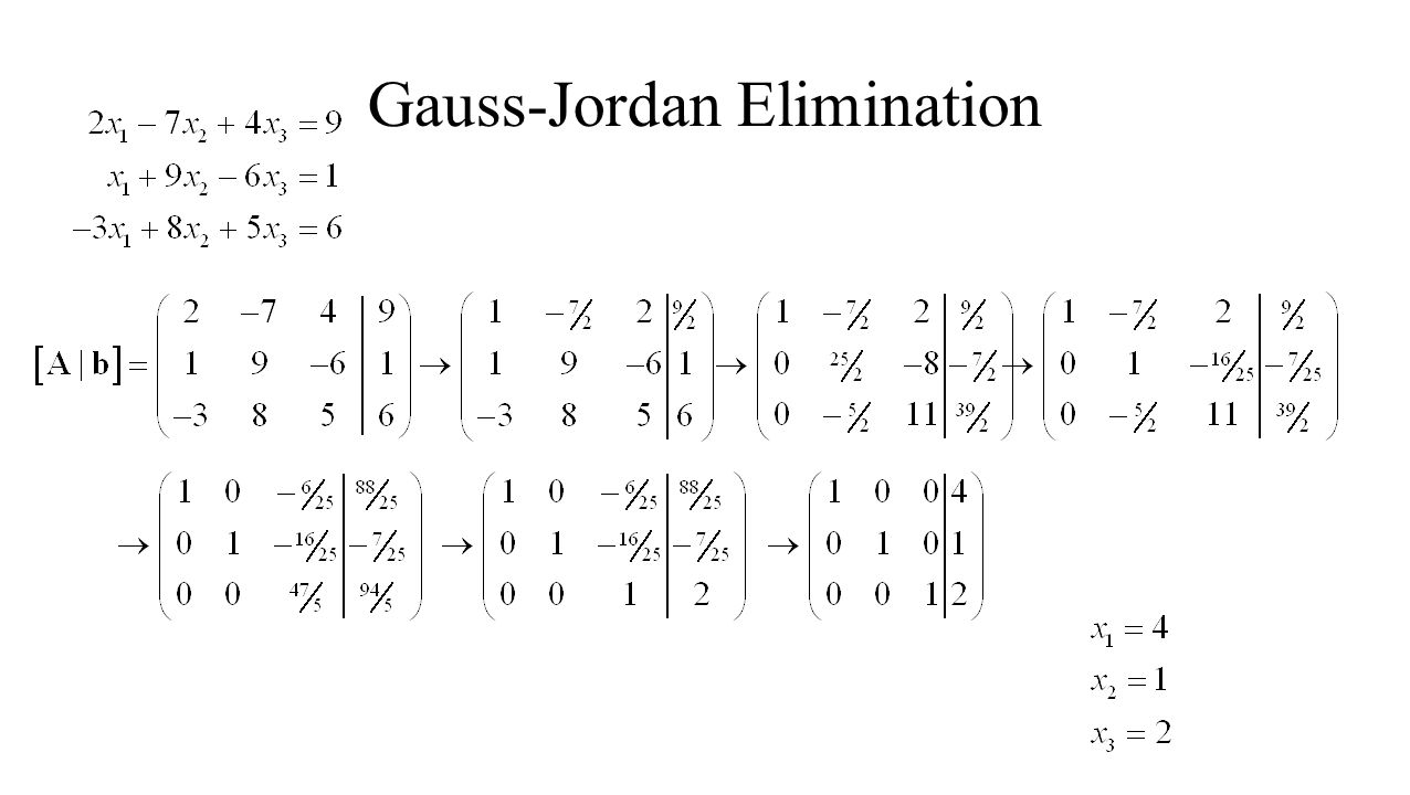Gauss-Jordan Elimination