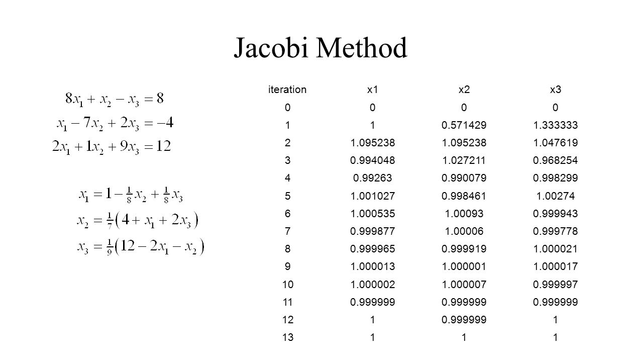 Jacobi Method iteration x1 x2 x3 1 0.571429 1.333333 2 1.095238