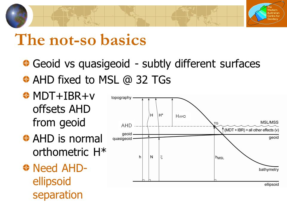 The not-so basics Geoid vs quasigeoid - subtly different surfaces
