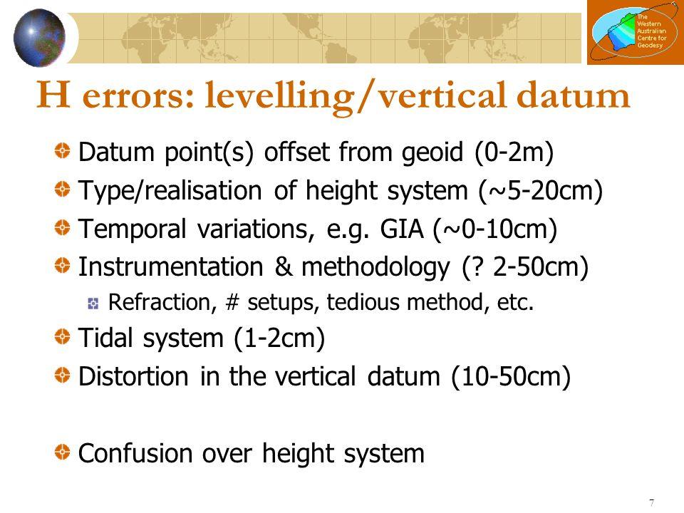 H errors: levelling/vertical datum