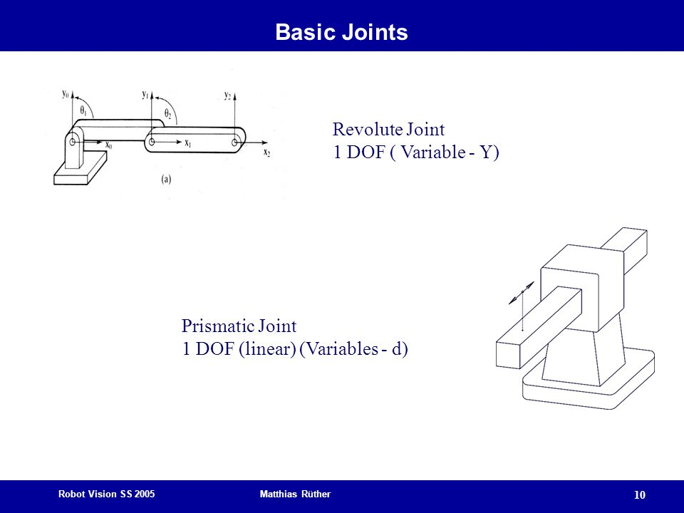 Basic Joints Revolute Joint 1 DOF ( Variable - ) Prismatic Joint