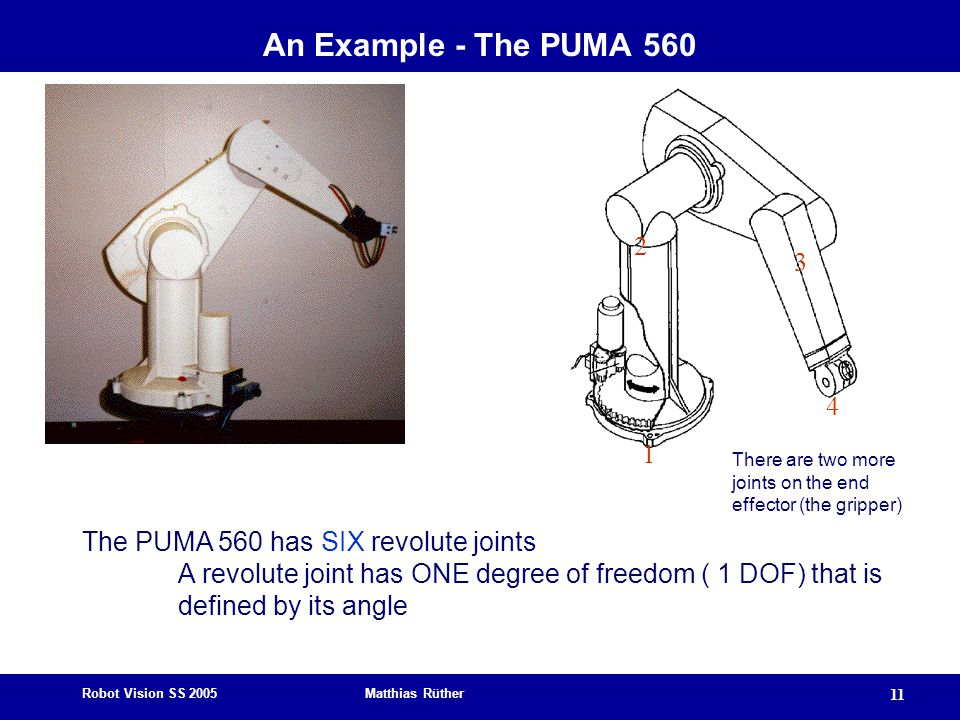 An Example - The PUMA 560 2 3 4 1 The PUMA 560 has SIX revolute joints