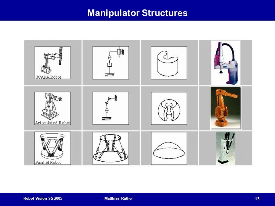 Manipulator Structures