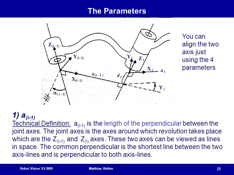 The Parameters You can align the two axis just using the 4 parameters. Z(i - 1) Y(i -1) Y i. Z i.