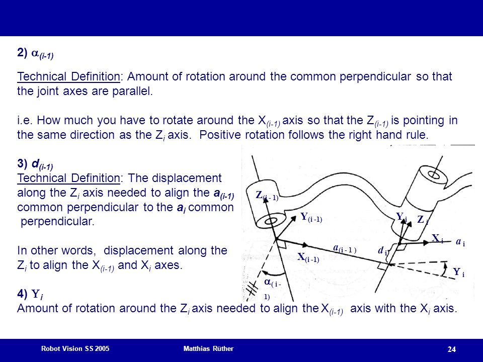 Technical Definition: The displacement
