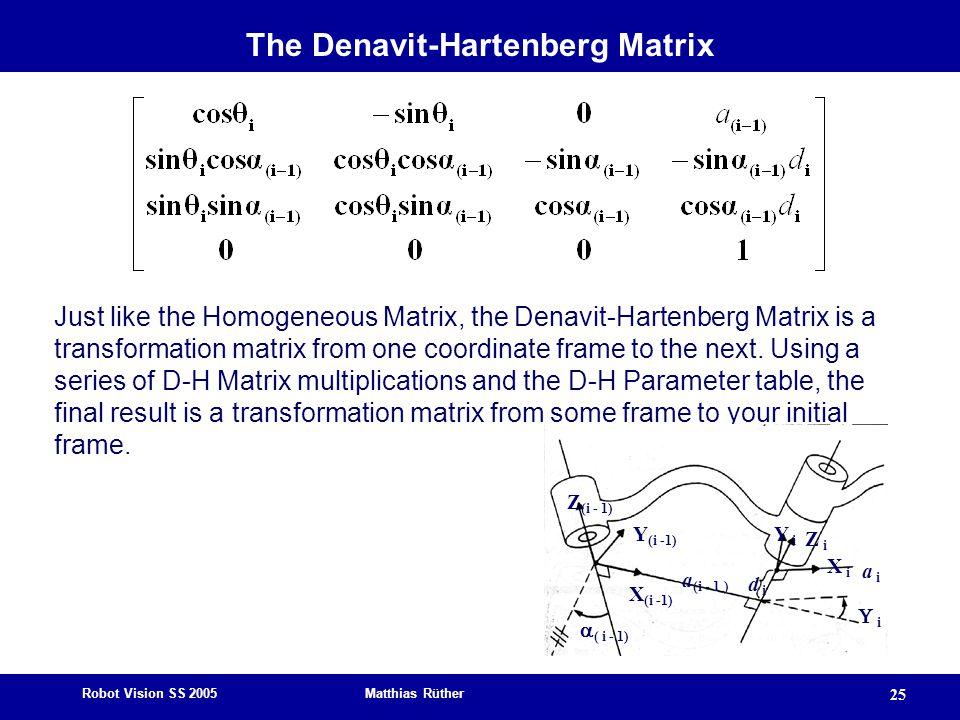 The Denavit-Hartenberg Matrix