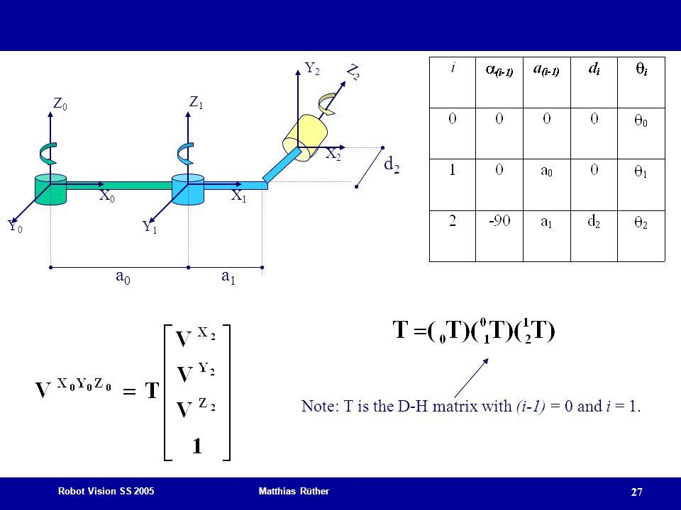 d2 a0 a1 Note: T is the D-H matrix with (i-1) = 0 and i = 1. Z0 X0 Y0