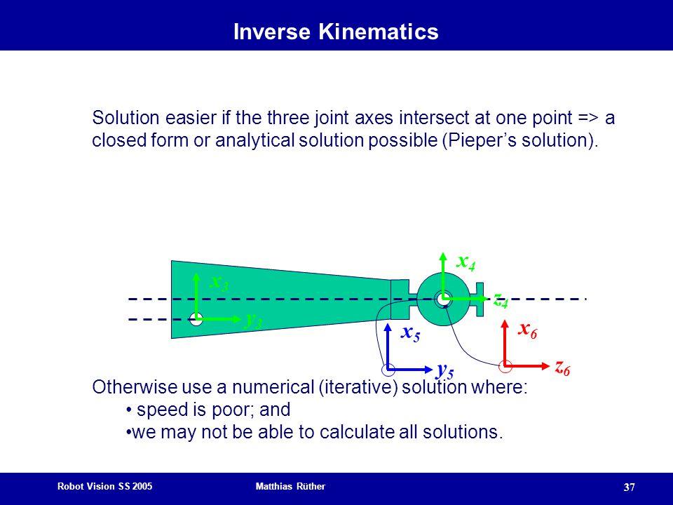 Inverse Kinematics x4 x3 z4 y3 x6 x5 z6 y5