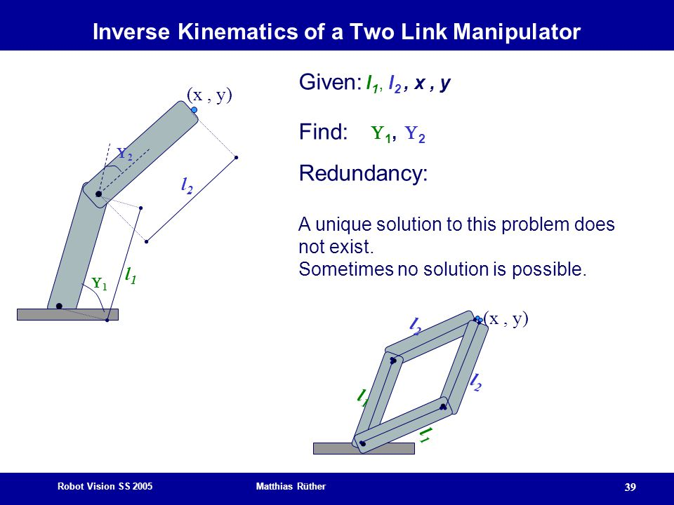 Inverse Kinematics of a Two Link Manipulator