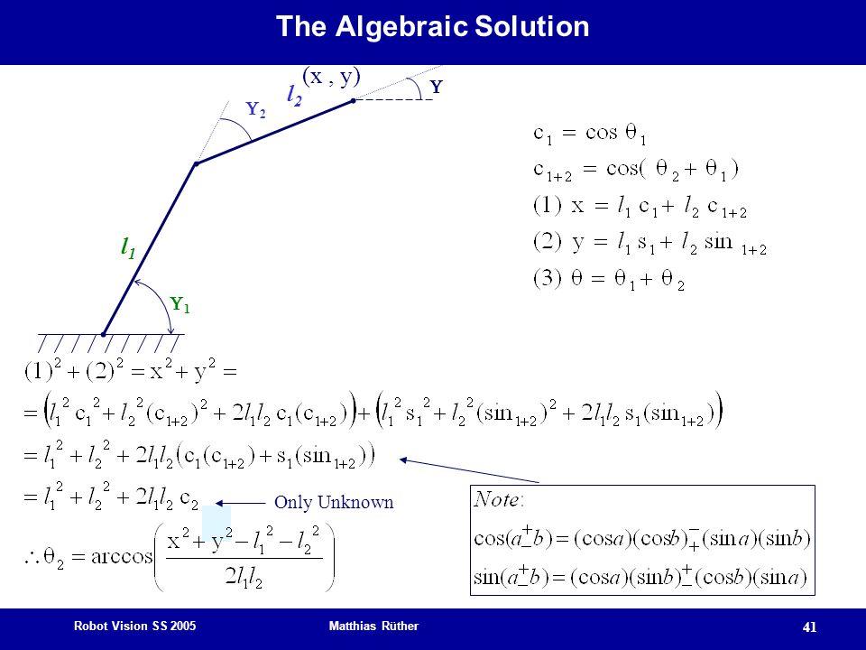 The Algebraic Solution