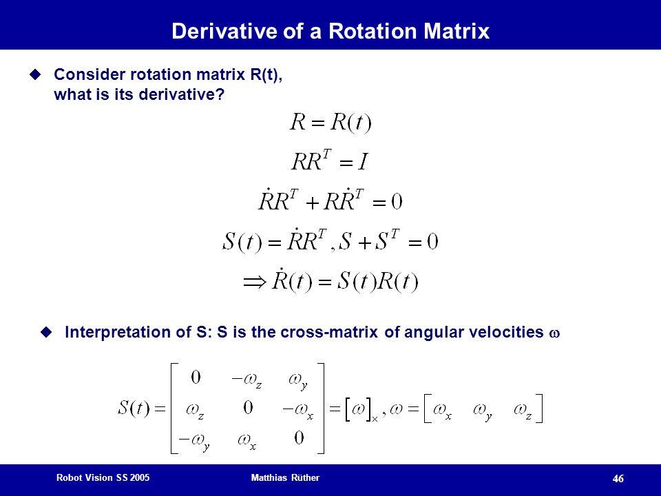 Derivative of a Rotation Matrix