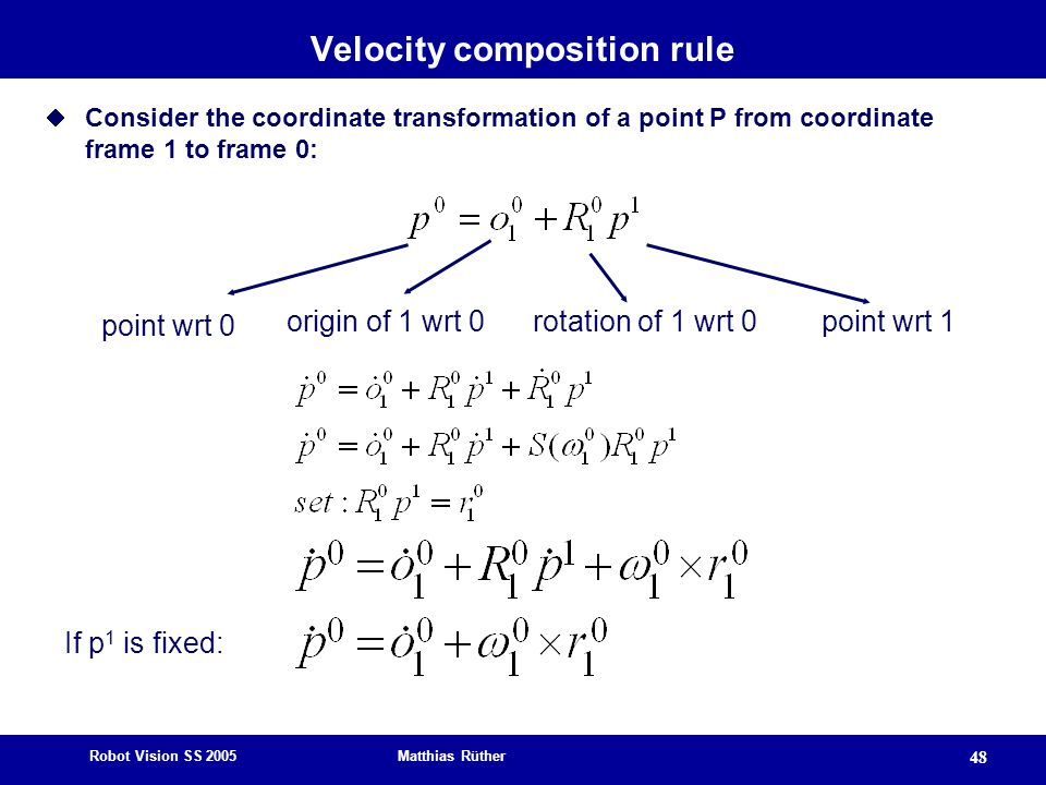 Velocity composition rule