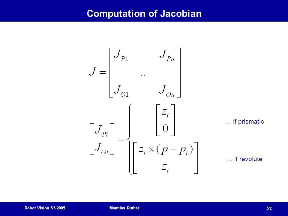 Computation of Jacobian