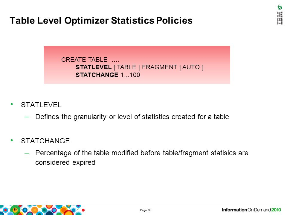 Fragment Level Statistics – STATLEVEL clause