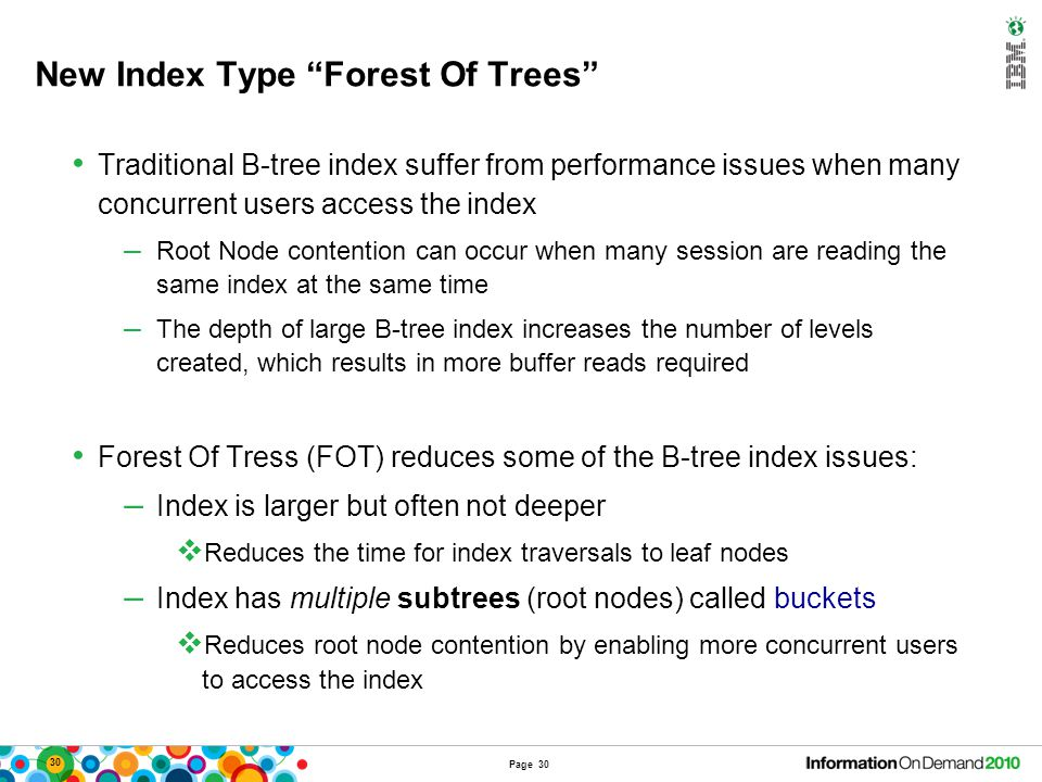 Forrest of Trees Index (FOT Index)