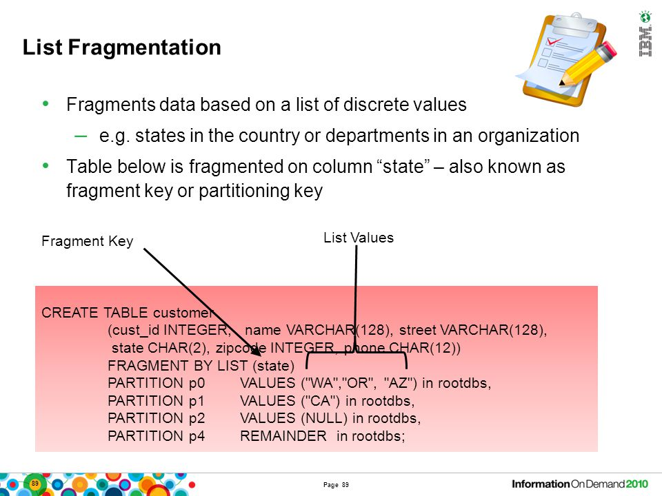 Details of Interval Fragmentation