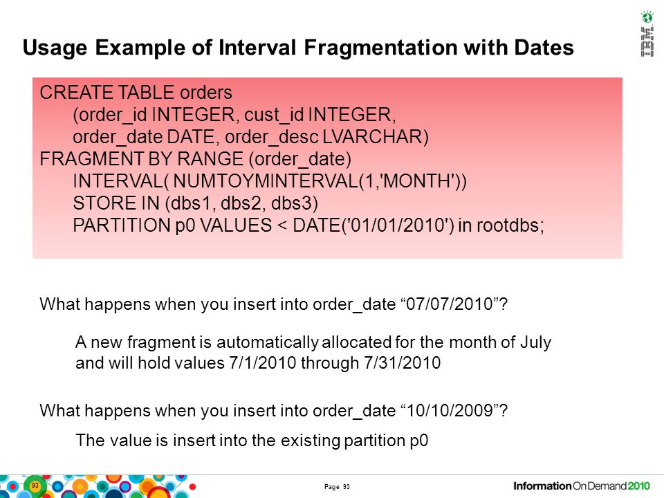 New Fragmentation Schemes Supported by OAT's Schema Manager