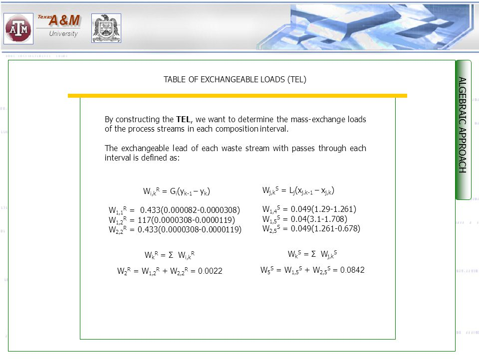 TABLE OF EXCHANGEABLE LOADS (TEL)