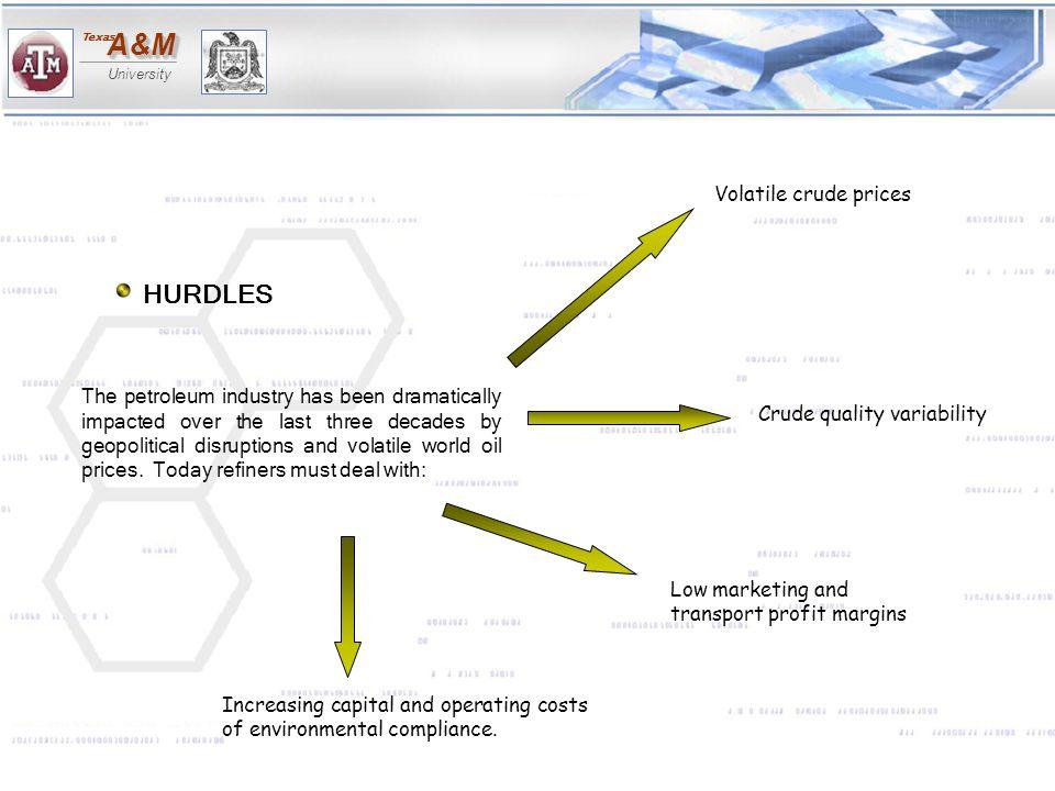 HURDLES Volatile crude prices