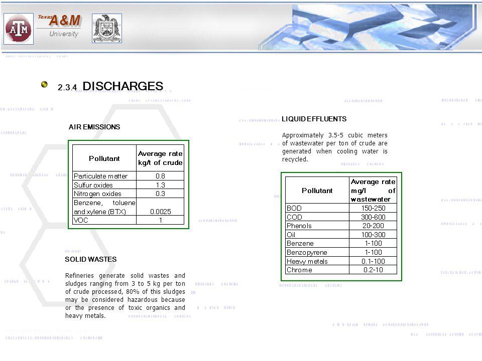 2.3.4 DISCHARGES LIQUID EFFLUENTS AIR EMISSIONS