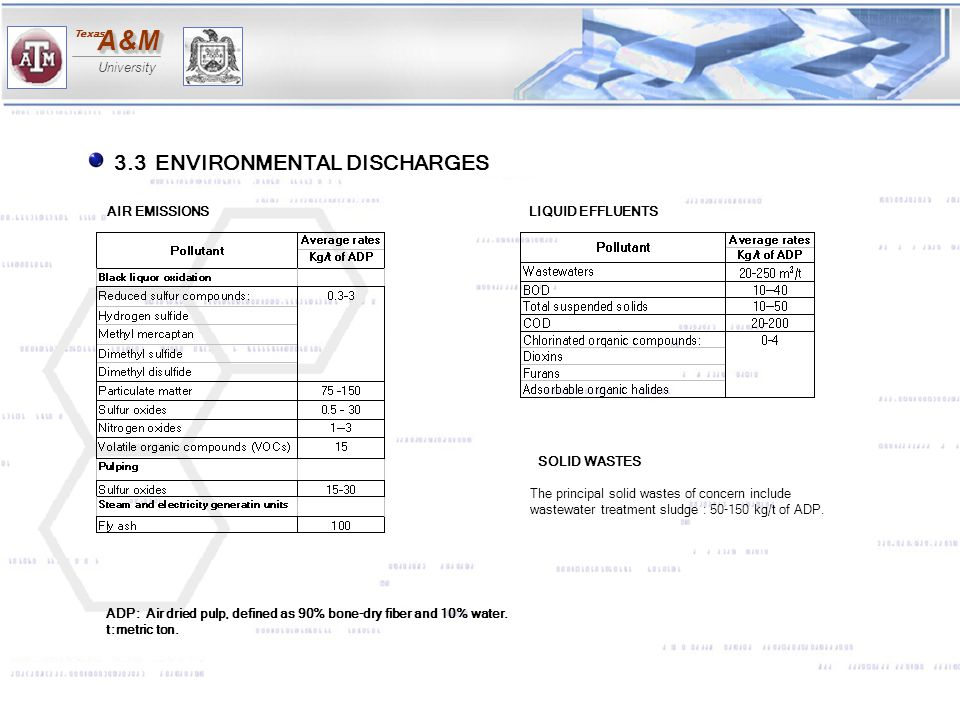 3.3 ENVIRONMENTAL DISCHARGES