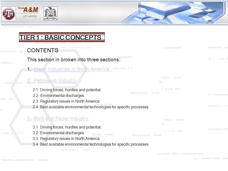 TIER 1 : BASIC CONCEPTS CONTENTS
