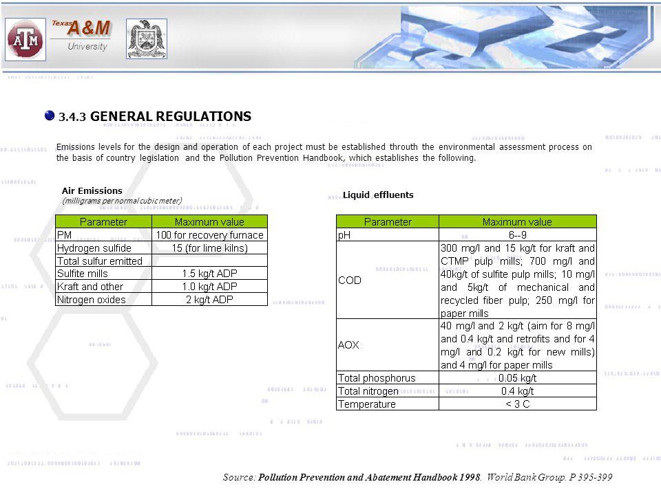 3.4.3 GENERAL REGULATIONS