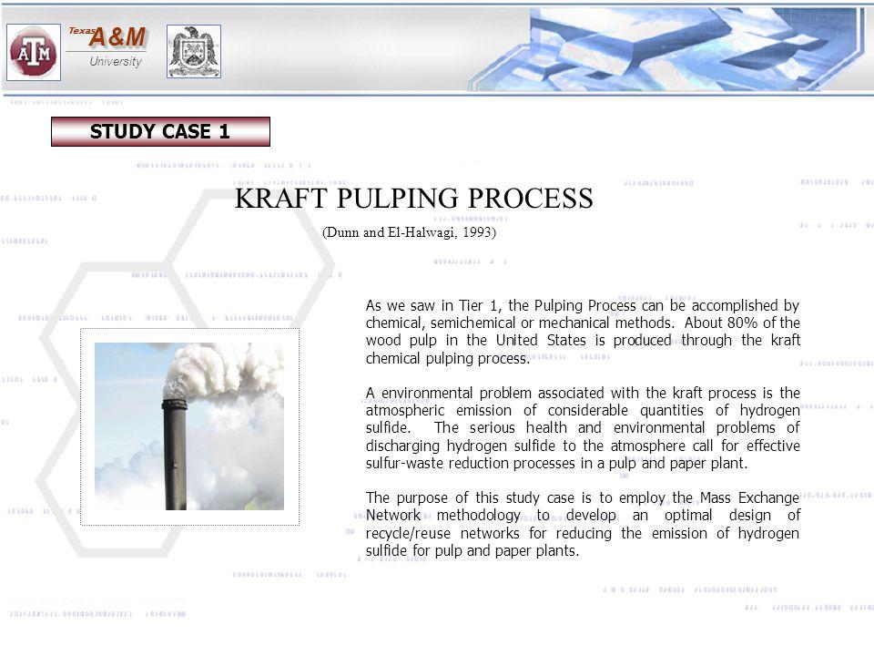 KRAFT PULPING PROCESS STUDY CASE 1 (Dunn and El-Halwagi, 1993)