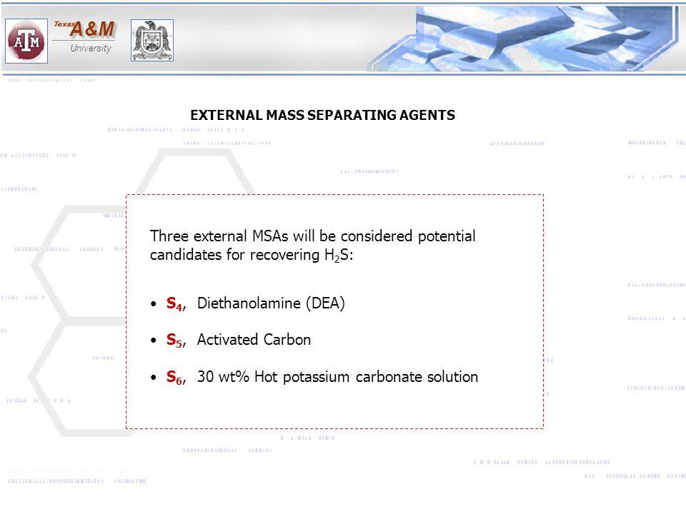 S4, Diethanolamine (DEA) S5, Activated Carbon