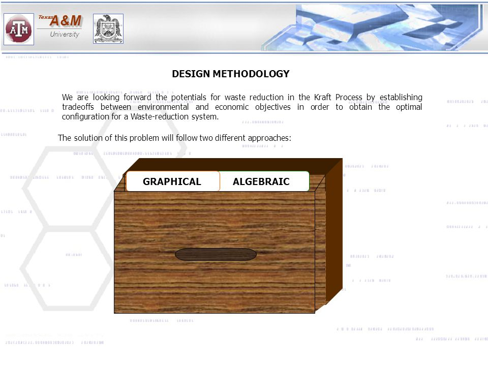 DESIGN METHODOLOGY GRAPHICAL ALGEBRAIC
