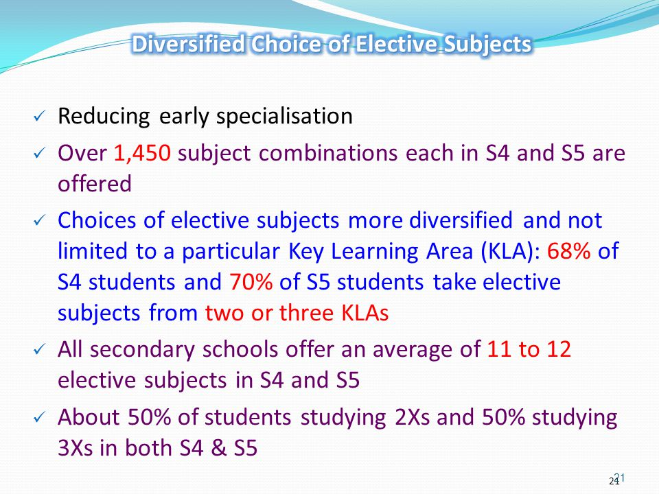 Diversified Choice of Elective Subjects