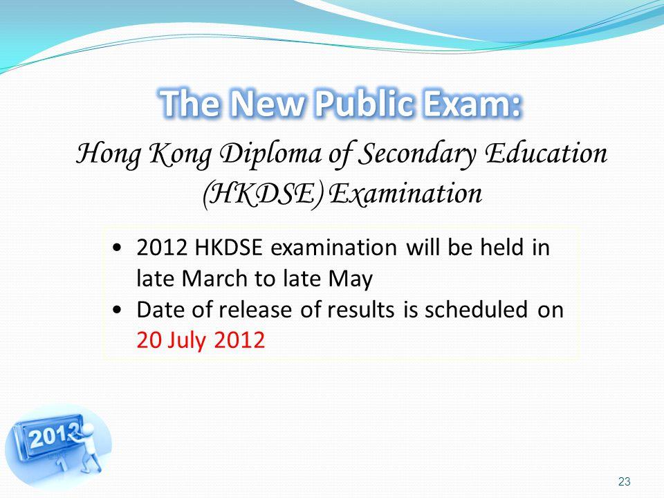 Hong Kong Diploma of Secondary Education (HKDSE) Examination