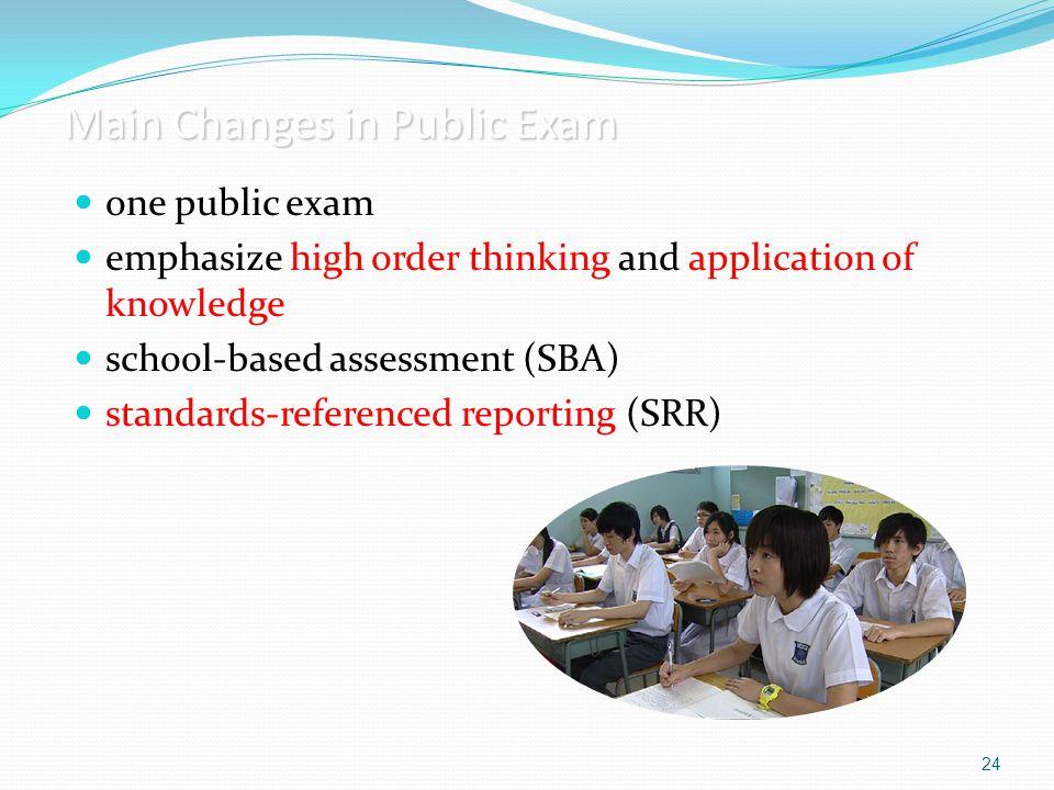 Main Changes in Public Exam