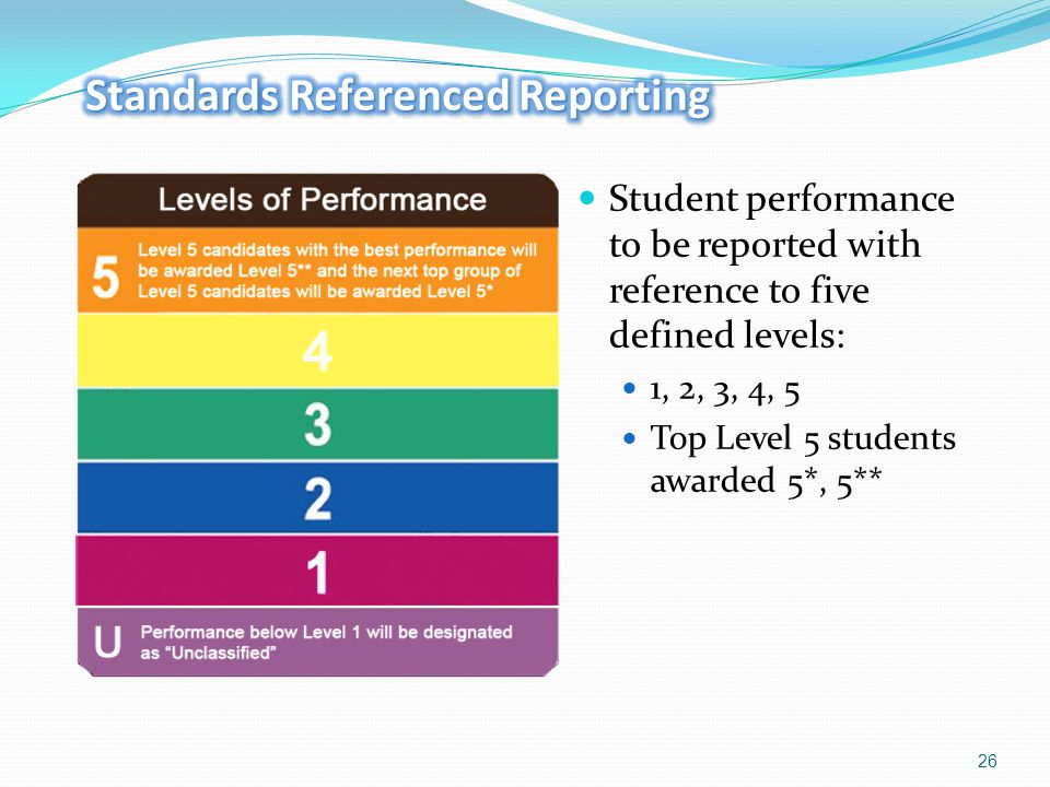 Standards Referenced Reporting