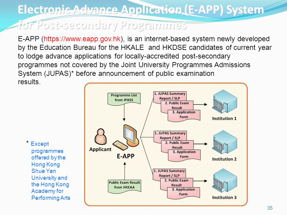 Electronic Advance Application (E-APP) System for Post-secondary Programmes