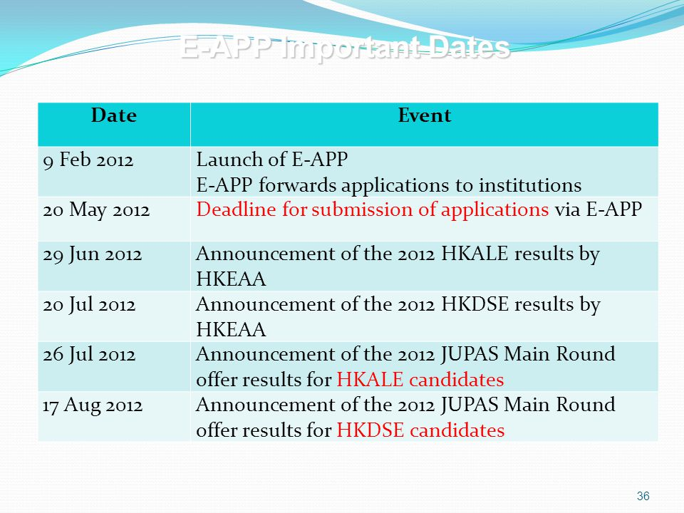E-APP Important Dates Date Event 9 Feb 2012 Launch of E-APP